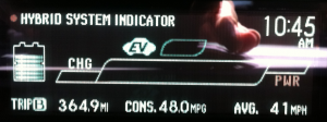 Prius fuel savings dashboard