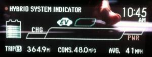 Prius fuel savings dashboard